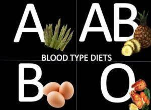 Dieta gruppo sanguigno A